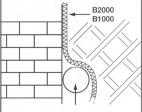 drenaz-pionowy-b1000-b2000-2